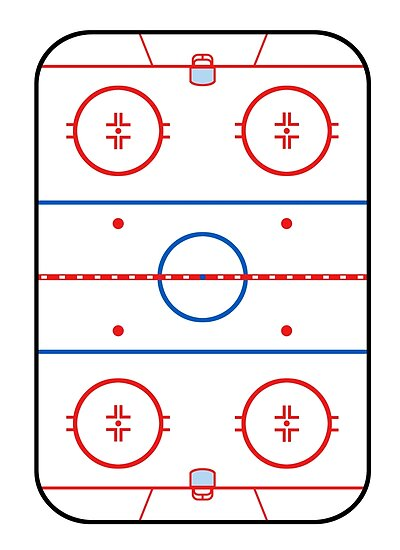 Ice Rink Diagram Hockey Game Companion Posters By Garaga Redbubble