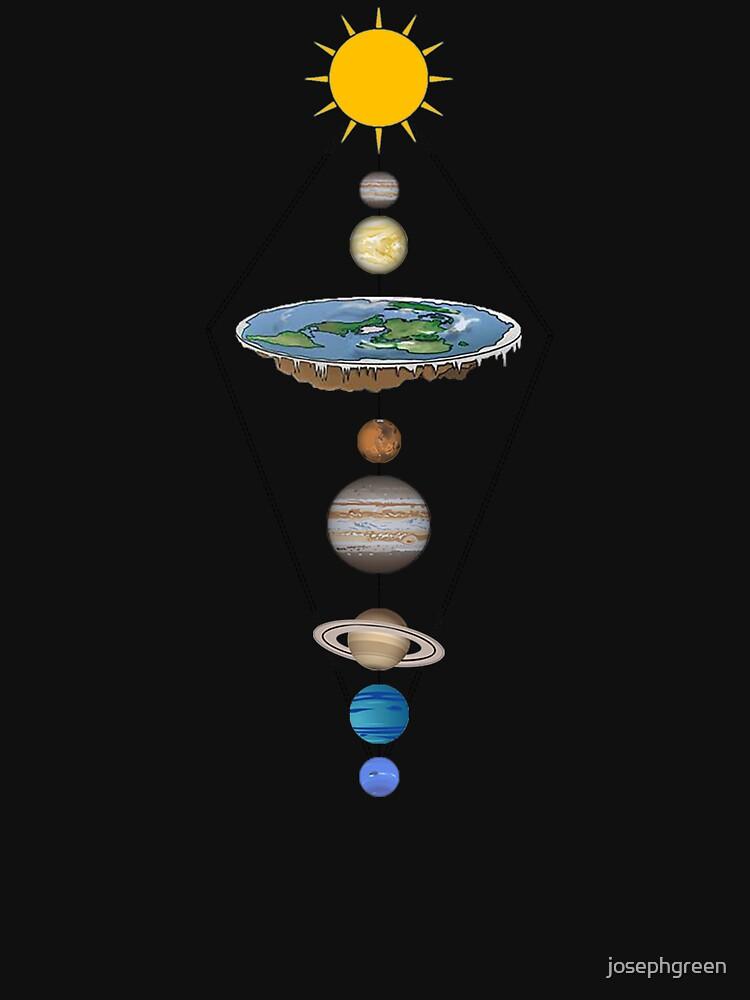 Sistema solar de tierra plana de josephgreen