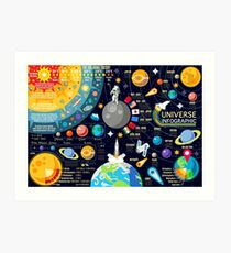 Space Universe Infographics Big Bang Art Print