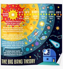 Big Bang Theory Universe Space Poster