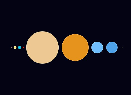 Planets To Scale by jezkemp