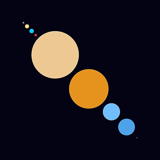 Planets To Scale (diagonal) by jezkemp