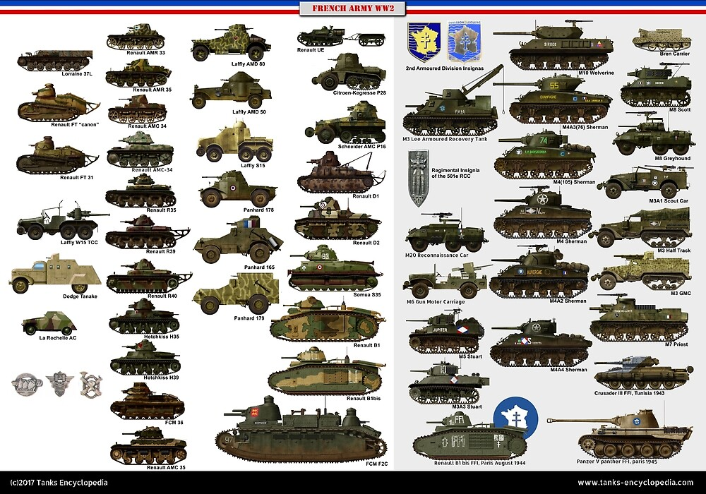 ww2 French Tanks & AFVs by TheCollectioner
