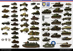 French Tanks ww2 - Regular, FFI, lend lease