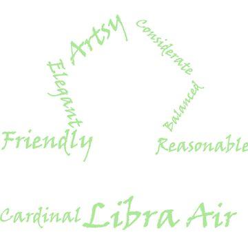 Libra Symbol Typography by SamoyedOfValor