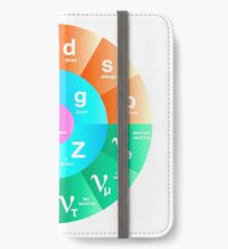 The Standard Model of Particle Physics iPhone Wallet/Case/Skin