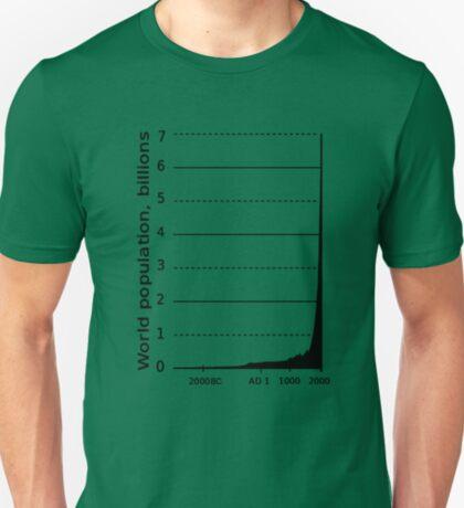 WORLD POPULATION GRAPH T-Shirt