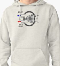 Rotary engine diagram - Boost in, apex seals out. Pullover Hoodie