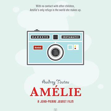 Amelie von SITM