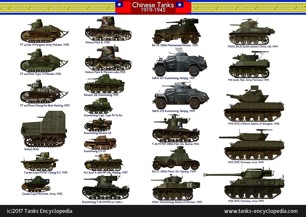 Chinese Tanks and Armored Cars 1919-1945 by TheCollectioner