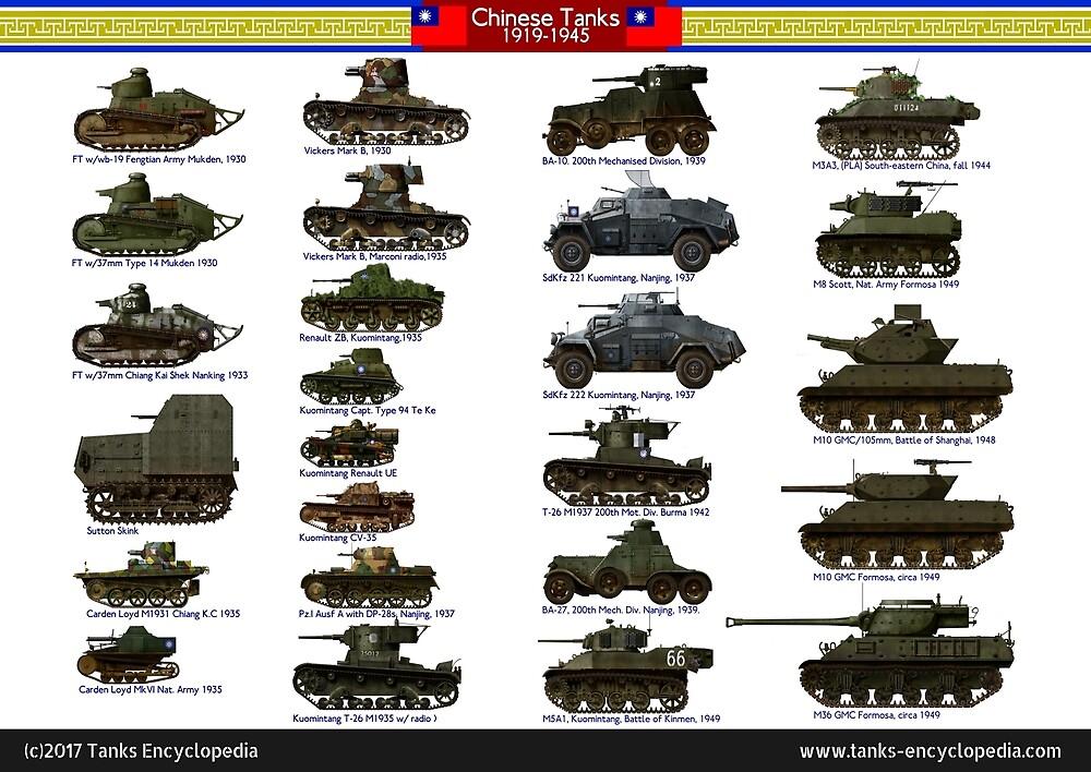 Chinese tanks 1919-45