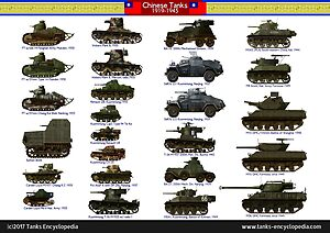 Chinese tanks 1919-45