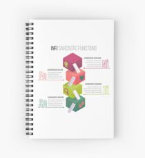 INFJ Sarcastic Functions Spiral Notebook