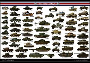 British Tanks and AFVs