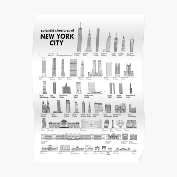 Splendid Structures of NYC Poster