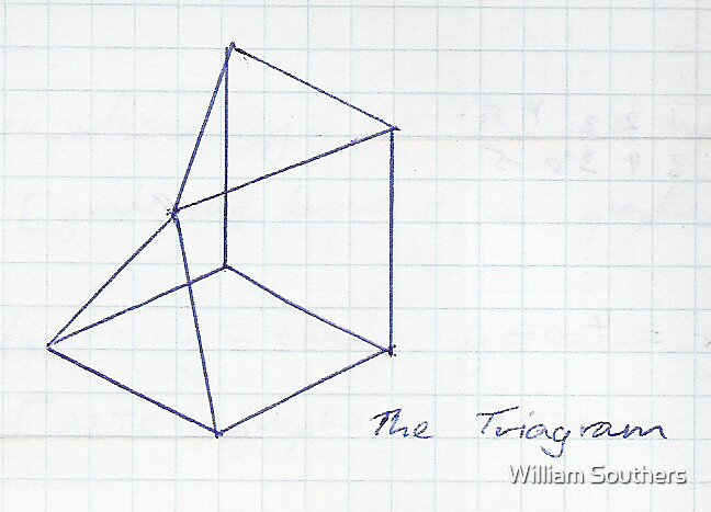 The Triagram by William Southers