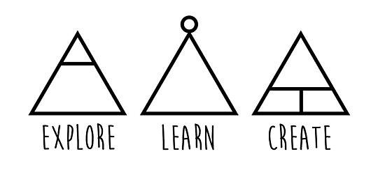 Quot Explore Learn And Create Minimalist Symbols