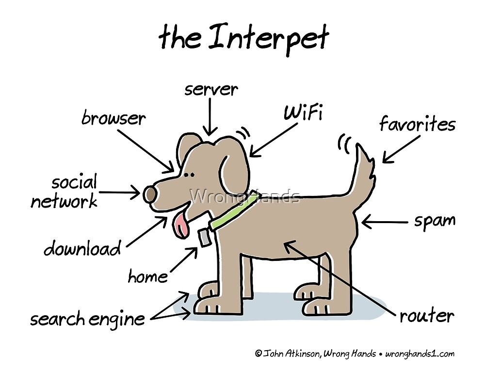 the Interpet by WrongHands