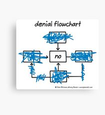 denial flowchart Canvas Print