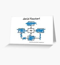 denial flowchart Greeting Card