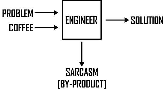u0026quot i u0026 39 m an engineer