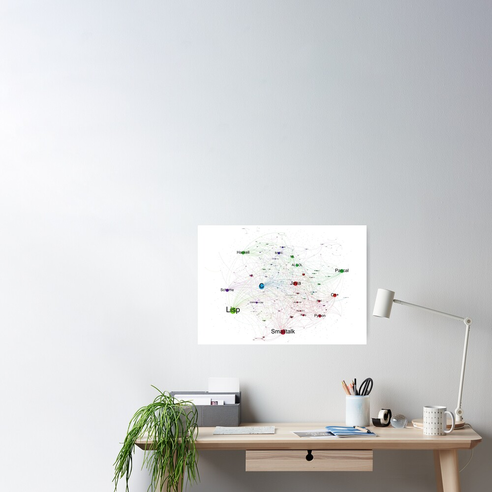 Network Graph of Programming Language Influence - Light Background Poster