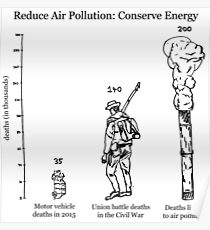Reduce Air Pollution Poster