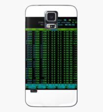 htop Linux Process Information Case/Skin for Samsung Galaxy