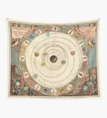 Vintage Zodiac Circle with Horoscope Wall Tapestry