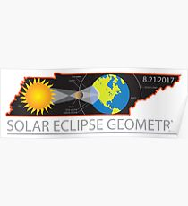 2017 Solar Eclipse Geometry Across Tennessee Cities Map Illustration Poster