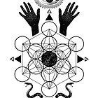 Alchemy of Mind by wolfandbird