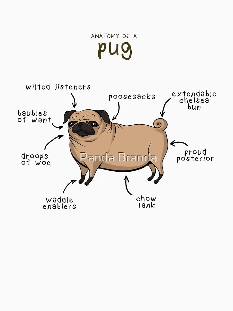 Pug Anatomy Art Design by CrusaderStore