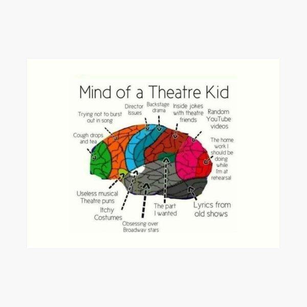 Mind Of a Theater Kid Art Print