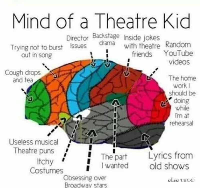 Mind Of a Theater Kid\