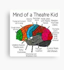 Mind Of a Theater Kid Canvas Print