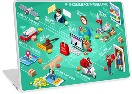Ecommerce Icons Isometric People by aurielaki