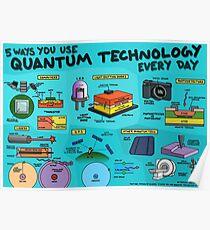 5 Wege, wie Sie jeden Tag mit Quantentechnologie arbeiten Poster
