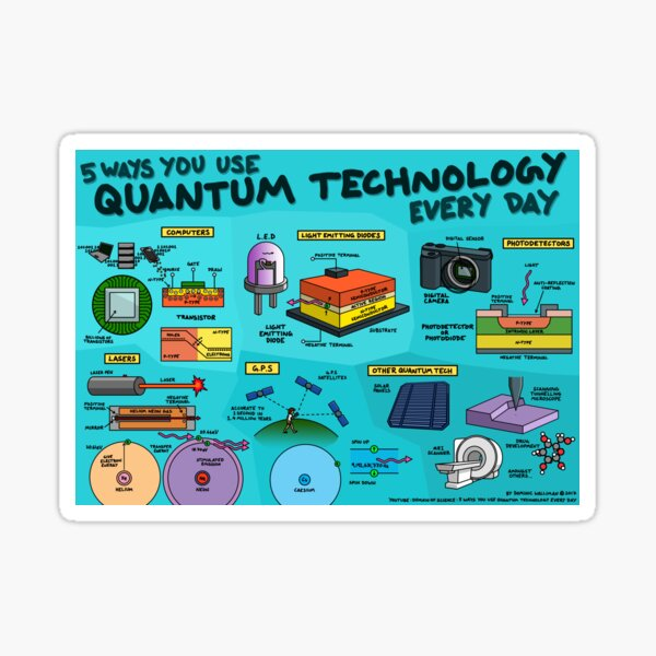 5 ways you use quantum technology every day Sticker