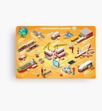 Export Trade Logistics Infographic Icons Canvas Print
