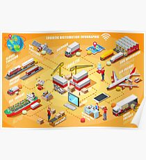 Export Trade Logistics Infographic Icons Poster