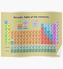 periodic table of the elements 3 Poster