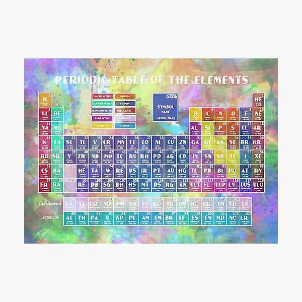 periodic table of the elements 6 Photographic Print