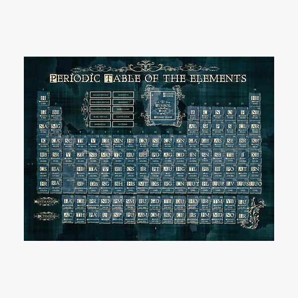 periodic table of the elements 8 Photographic Print