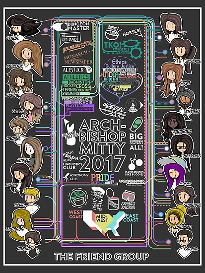 The Friend Group Poster by WiresinaBox