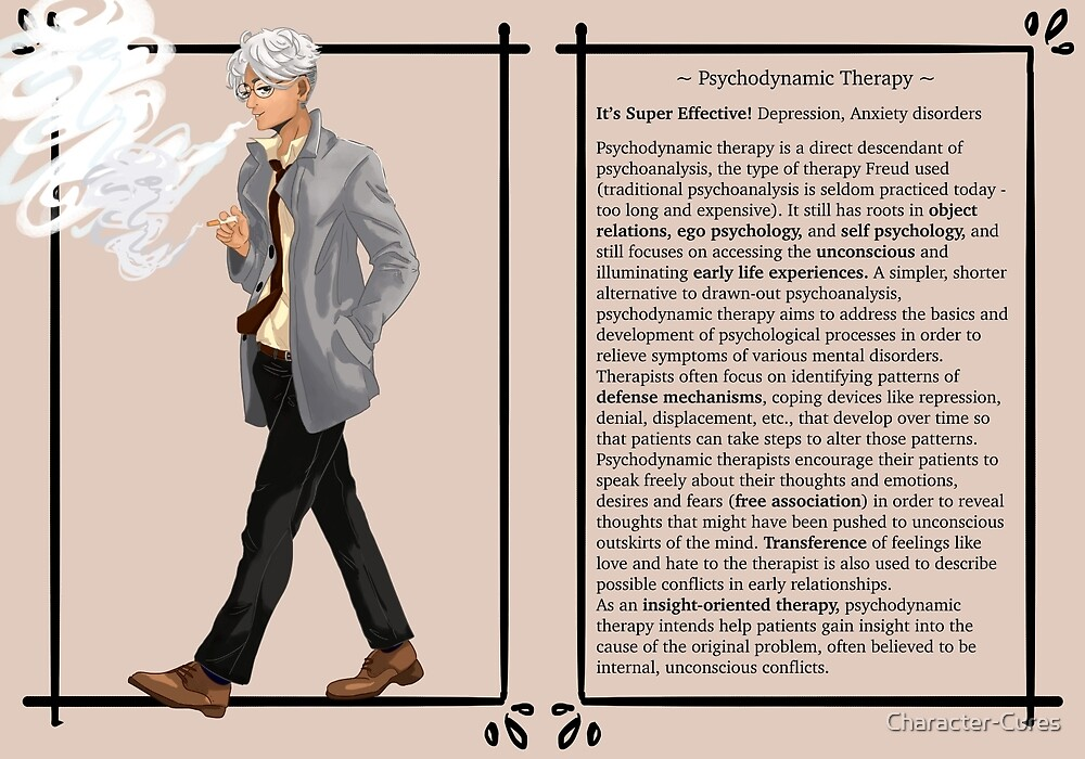 Psychodynamic Therapy - Character Sheet by Character-Cures