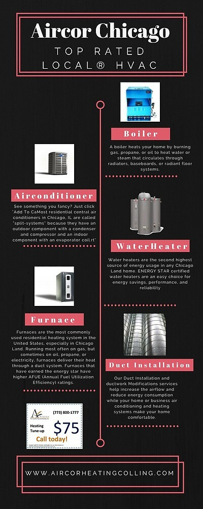 Aircor Chicago Top Rated HVAC by carlomcclintock