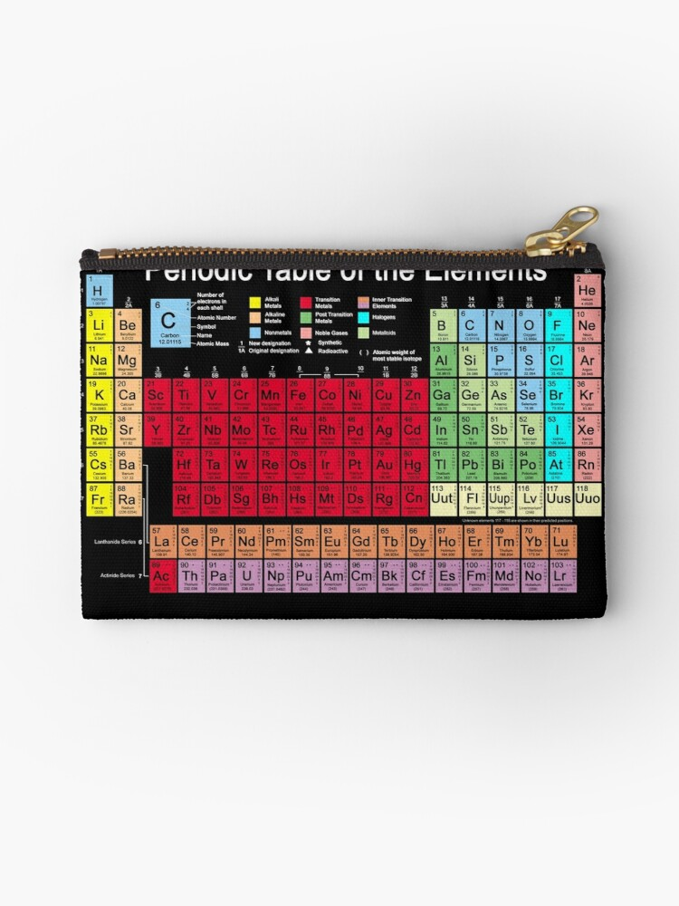 Periodic Table Of The Elements Updated Zipper Pouch By Carol And Mike Werner