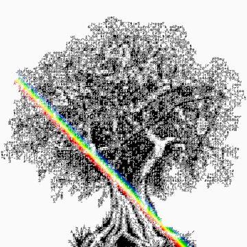 ASCII Tree by Hann87