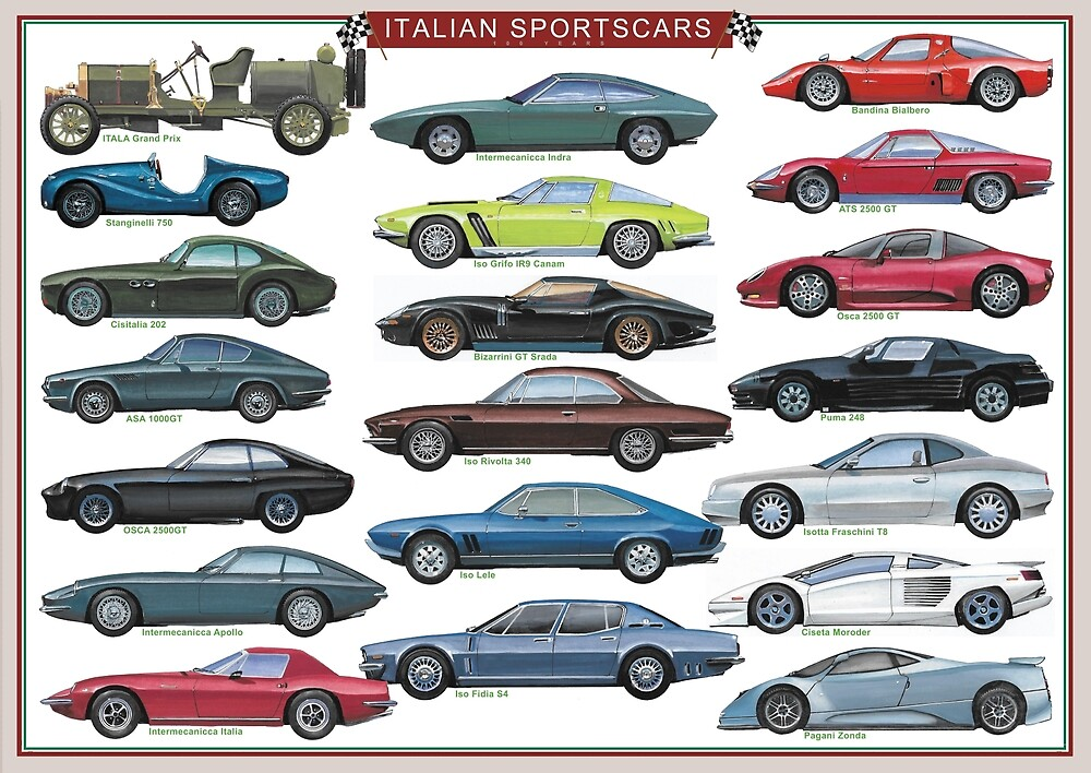 Italian sportcars by TheCollectioner