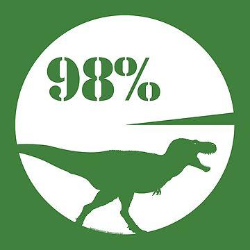 98% Dinosaur by BroseBrosPro